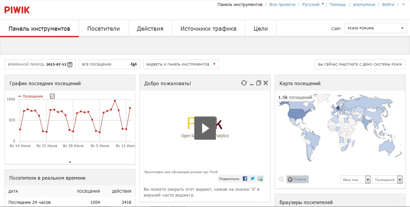 Piwik Analytics CMS 2.13.1 Rus  скритп анализа
